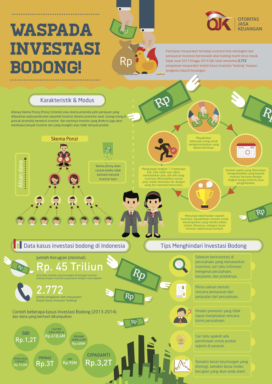 Waspada Investasi Bodong Sikapi