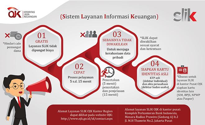 Sistem Layanan Informasi Keuangan Slik Sikapi