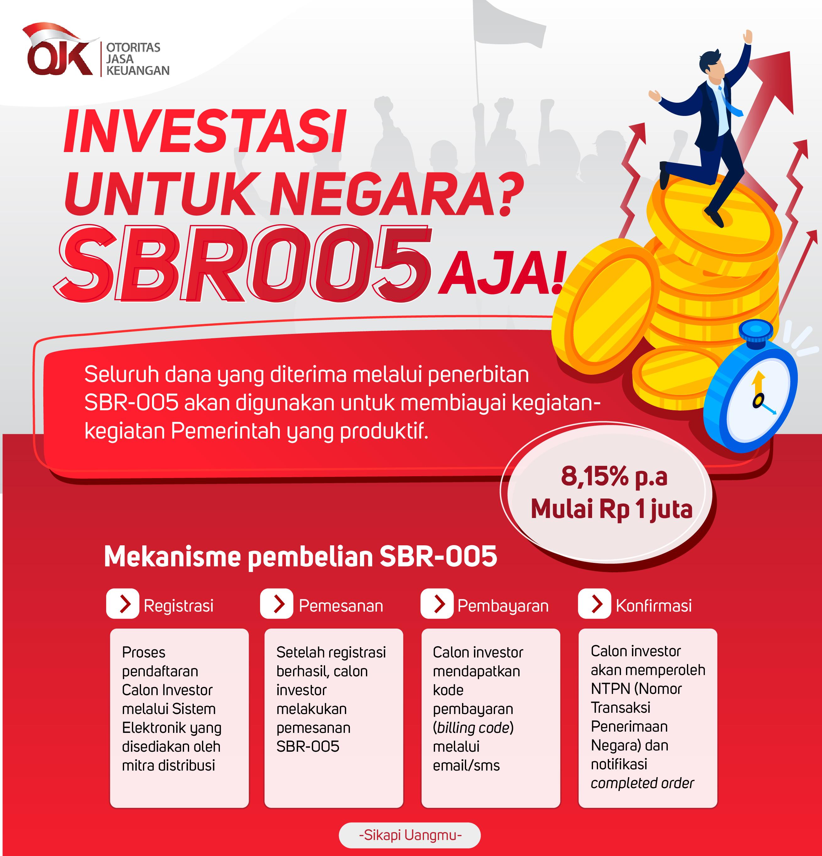 Investasi Untuk Negara Sbr 005 Aja Sikapi
